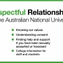 Respectful Relationships