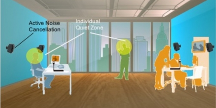 Illustrations of multiple quiet zones in a shared environment, such as in a shared office.