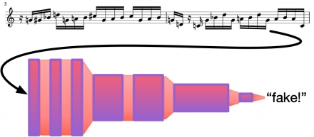A stylised neural network classifying a musical excerpt